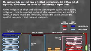 Video (training): metering devices basics part 1