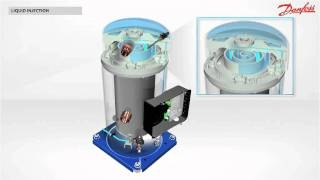 Informational video from danfoss: scroll compressor performer psh series