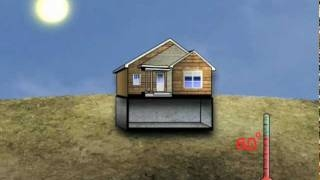 Benefits of geothermal heat pumps